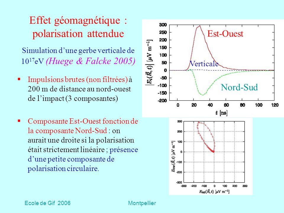 Effet géomagnétique : polarisation attendue