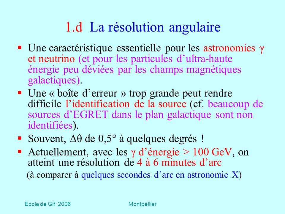 1.d La résolution angulaire