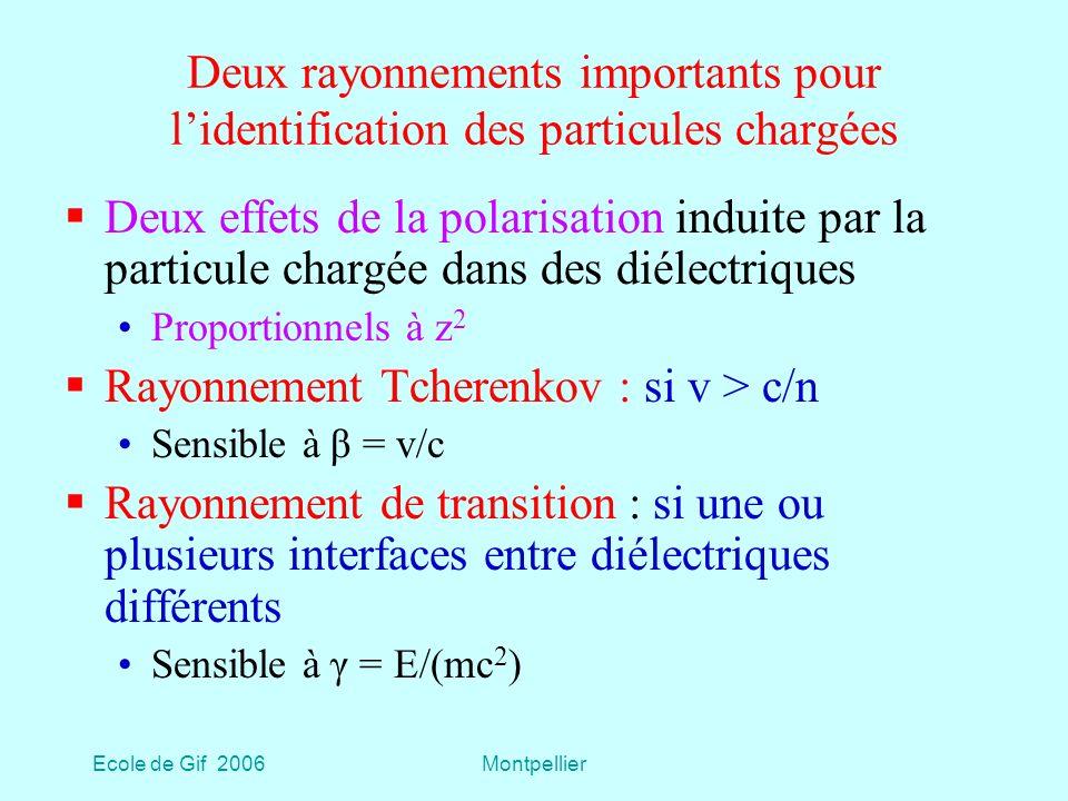 Rayonnement Tcherenkov : si v > c/n