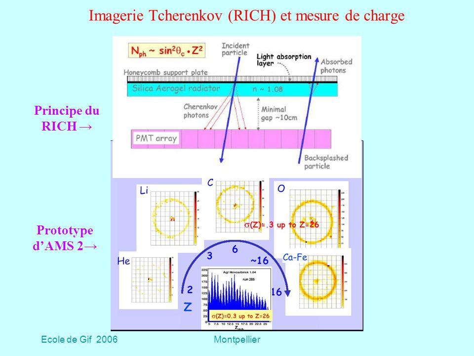 Imagerie Tcherenkov (RICH) et mesure de charge