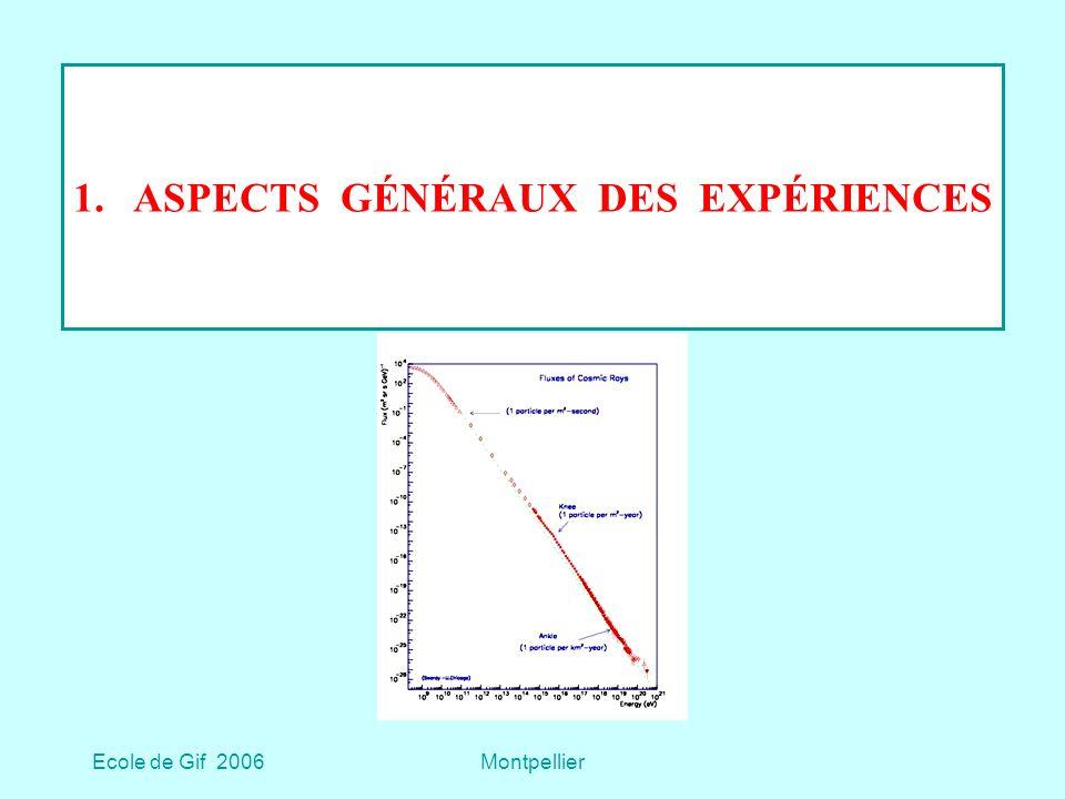 1. ASPECTS GÉNÉRAUX DES EXPÉRIENCES