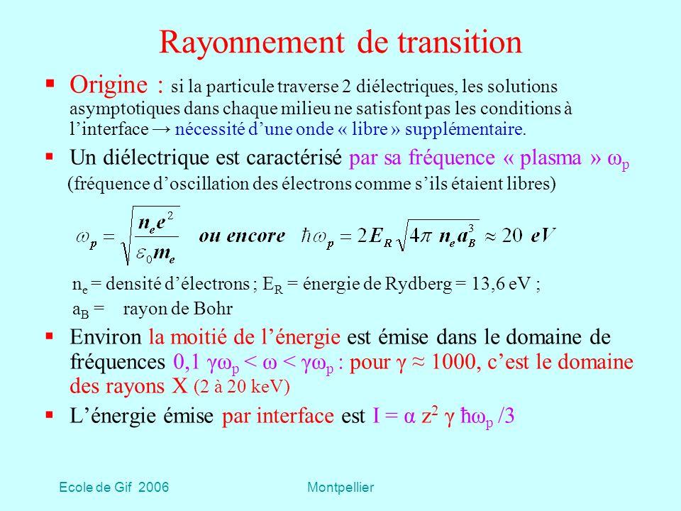 Rayonnement de transition