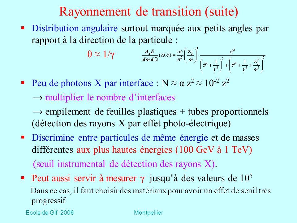 Rayonnement de transition (suite)