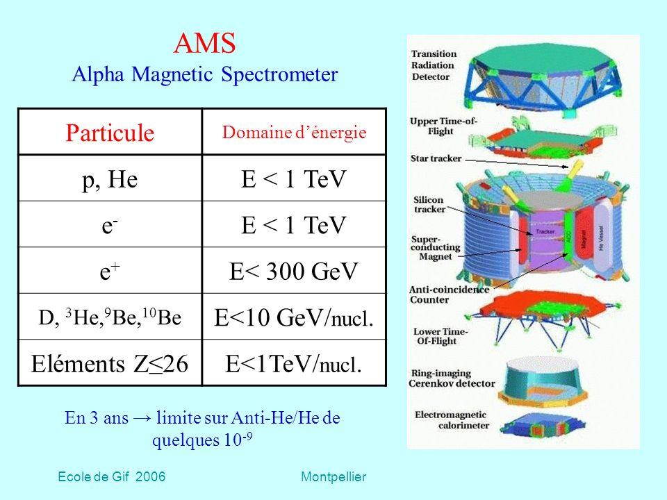 AMS Alpha Magnetic Spectrometer