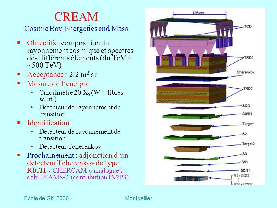 CREAM Cosmic Ray Energetics and Mass