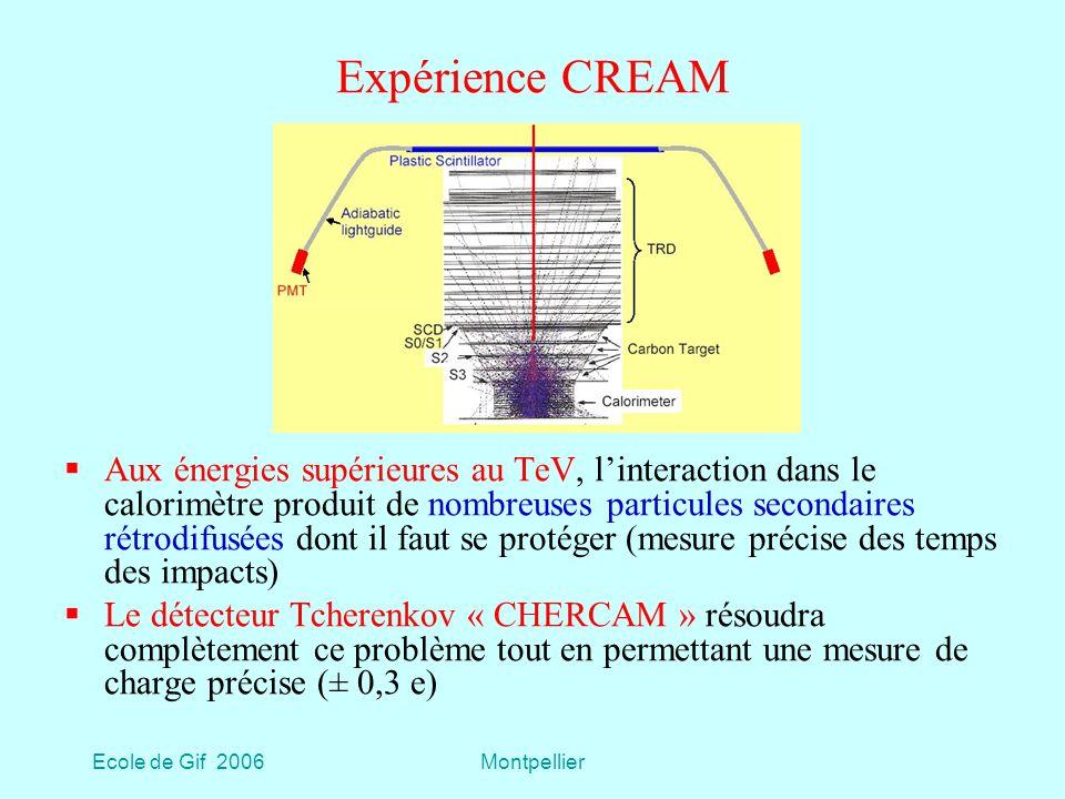 Expérience CREAM