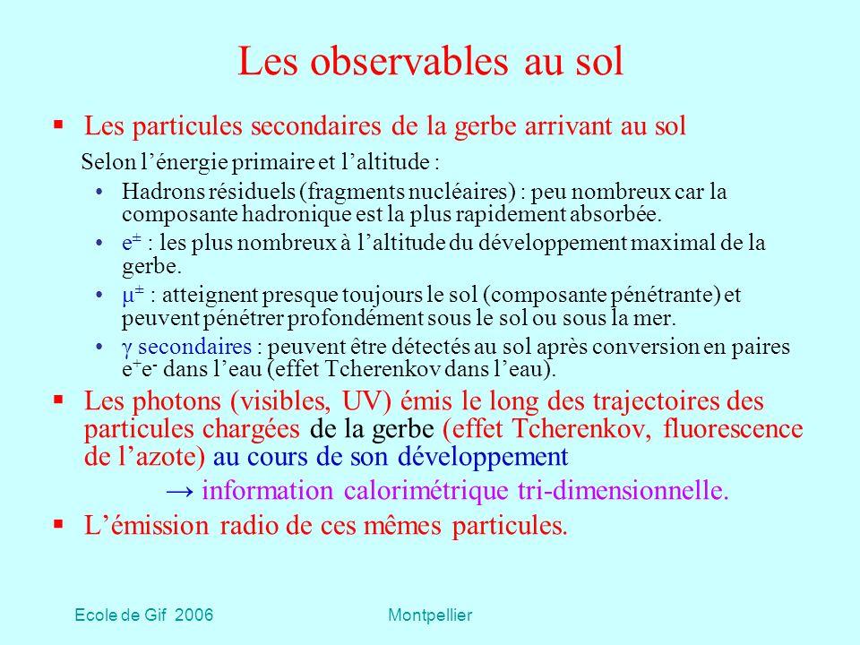 → information calorimétrique tri-dimensionnelle.