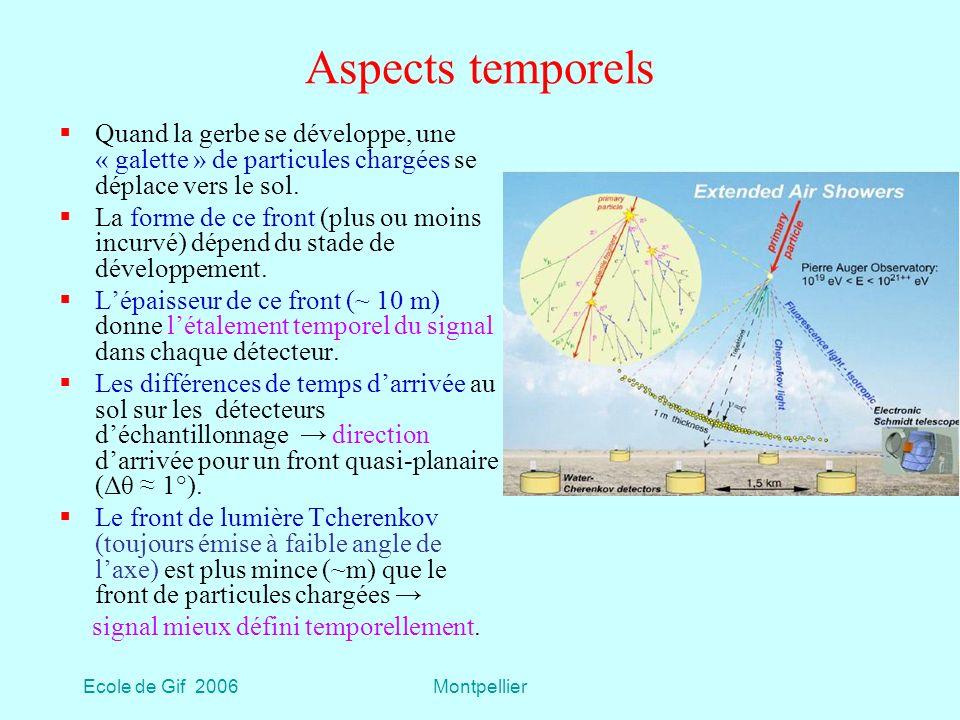 Aspects temporels Quand la gerbe se développe, une « galette » de particules chargées se déplace vers le sol.