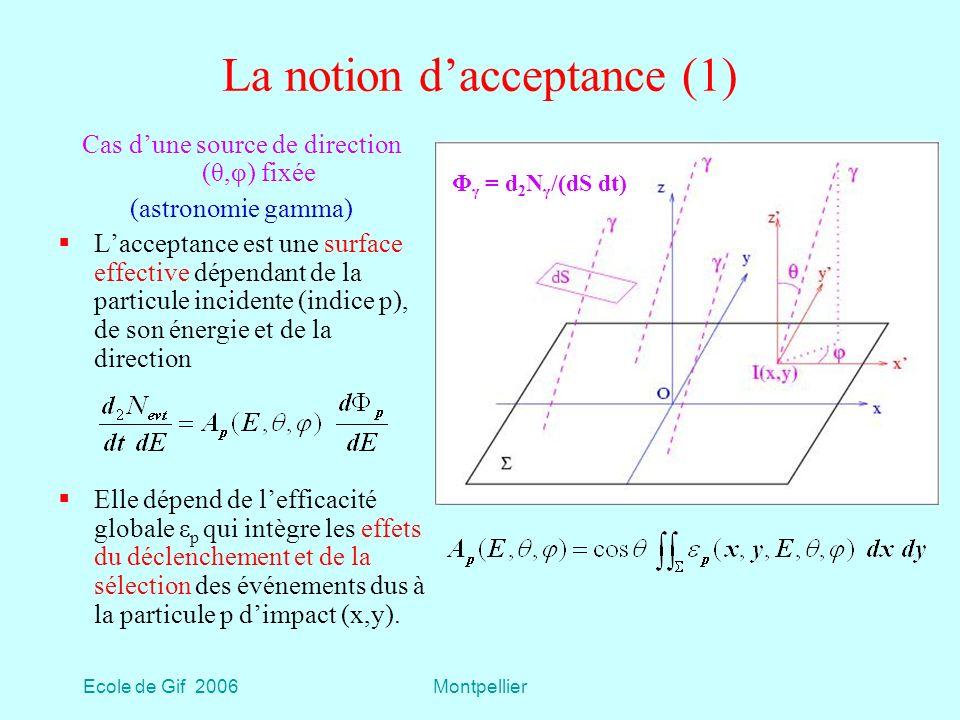 La notion d'acceptance (1)