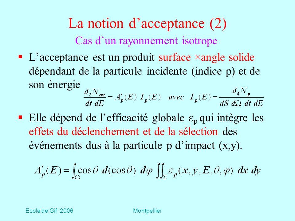 La notion d'acceptance (2)