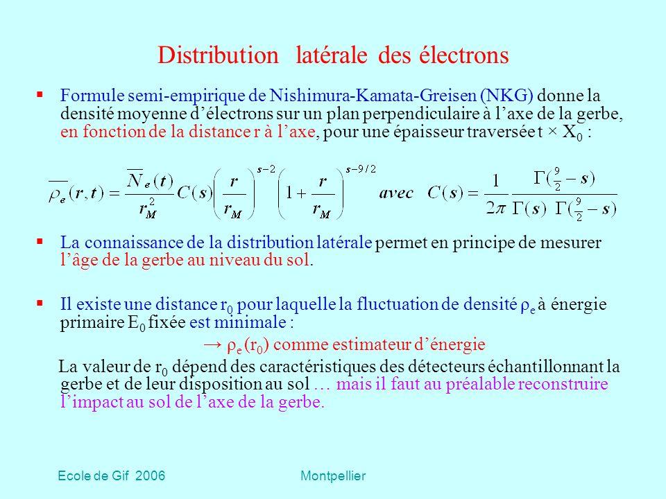 Distribution latérale des électrons