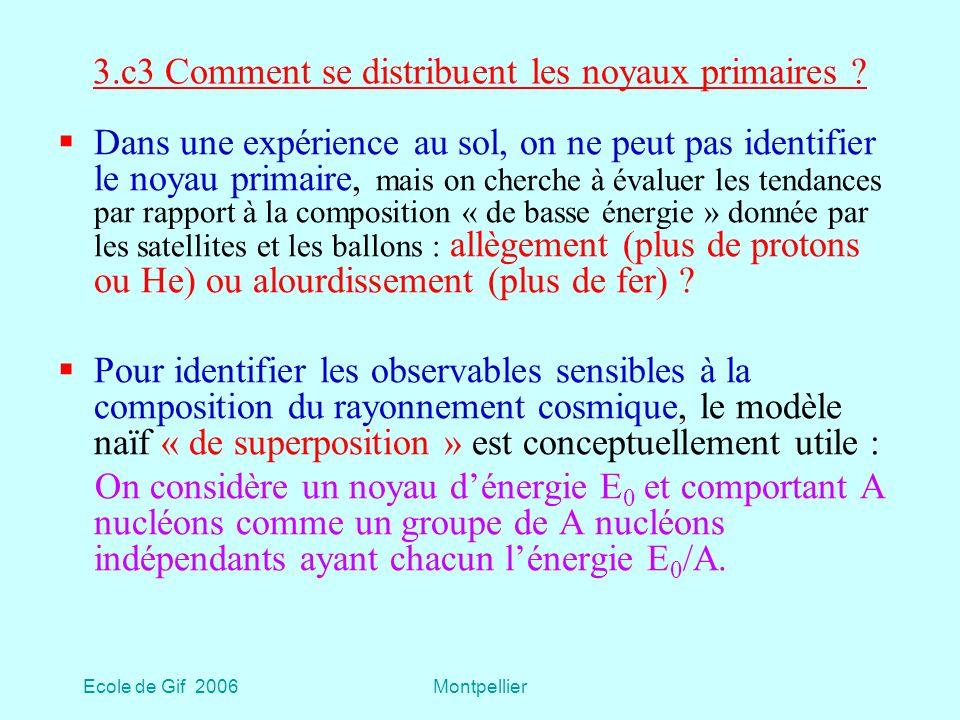 3.c3 Comment se distribuent les noyaux primaires