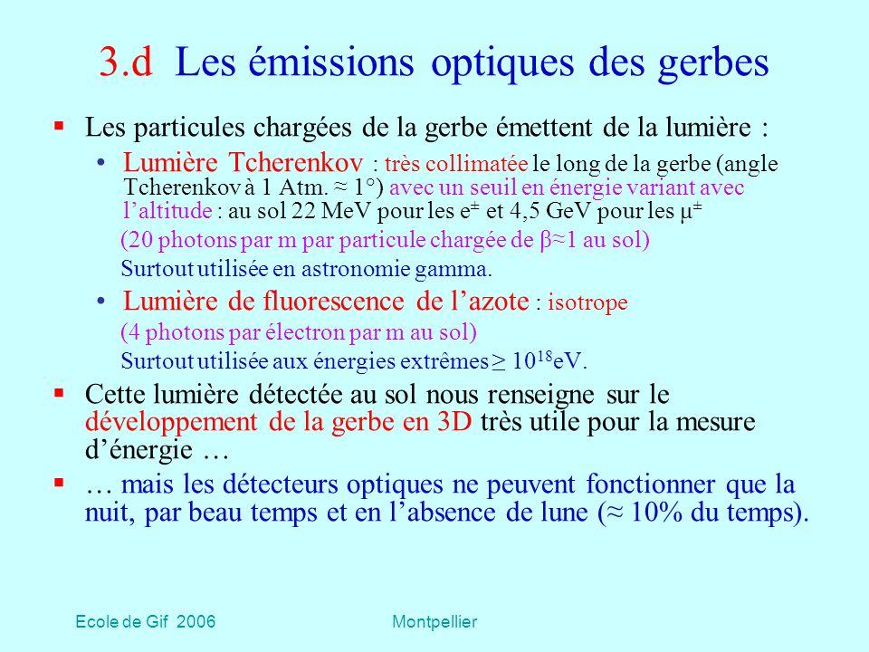 3.d Les émissions optiques des gerbes