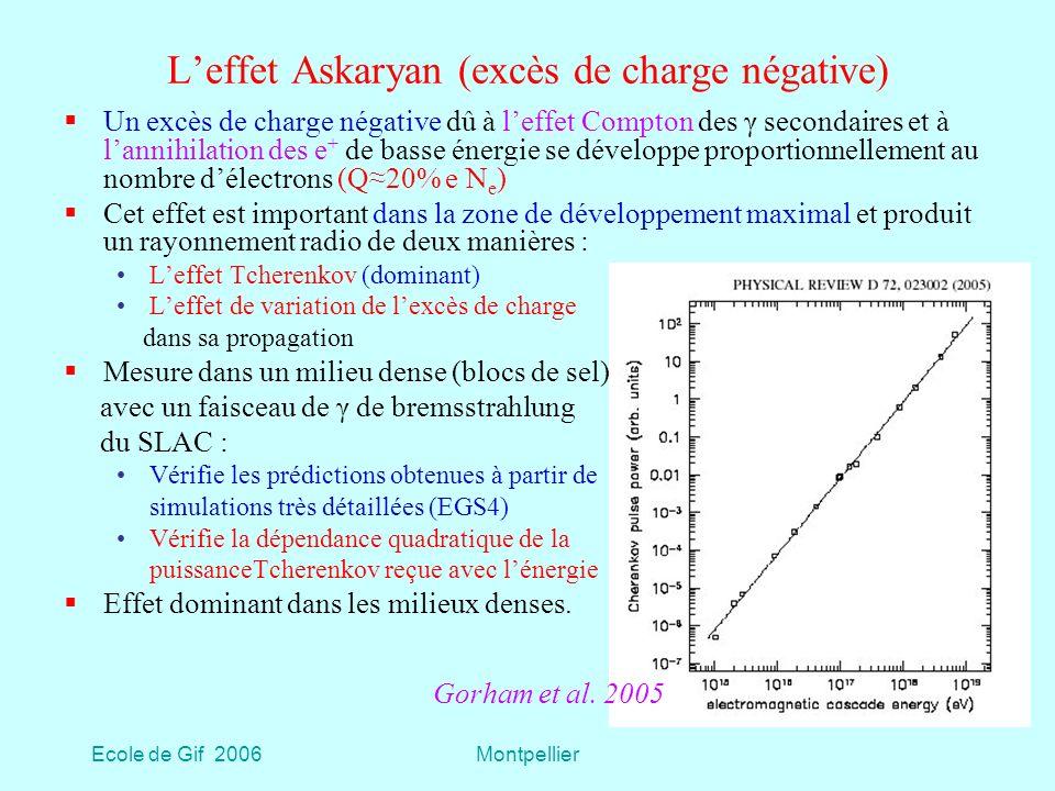 L'effet Askaryan (excès de charge négative)