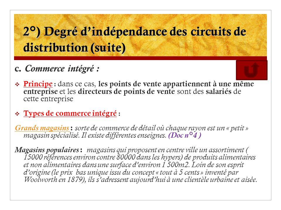 2°) Degré d'indépendance des circuits de distribution (suite)