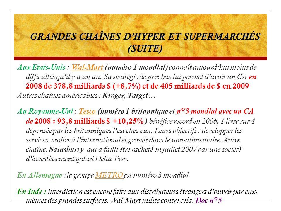 GRANDES CHAÎNES D'HYPER ET SUPERMARCHÉS (SUITE)