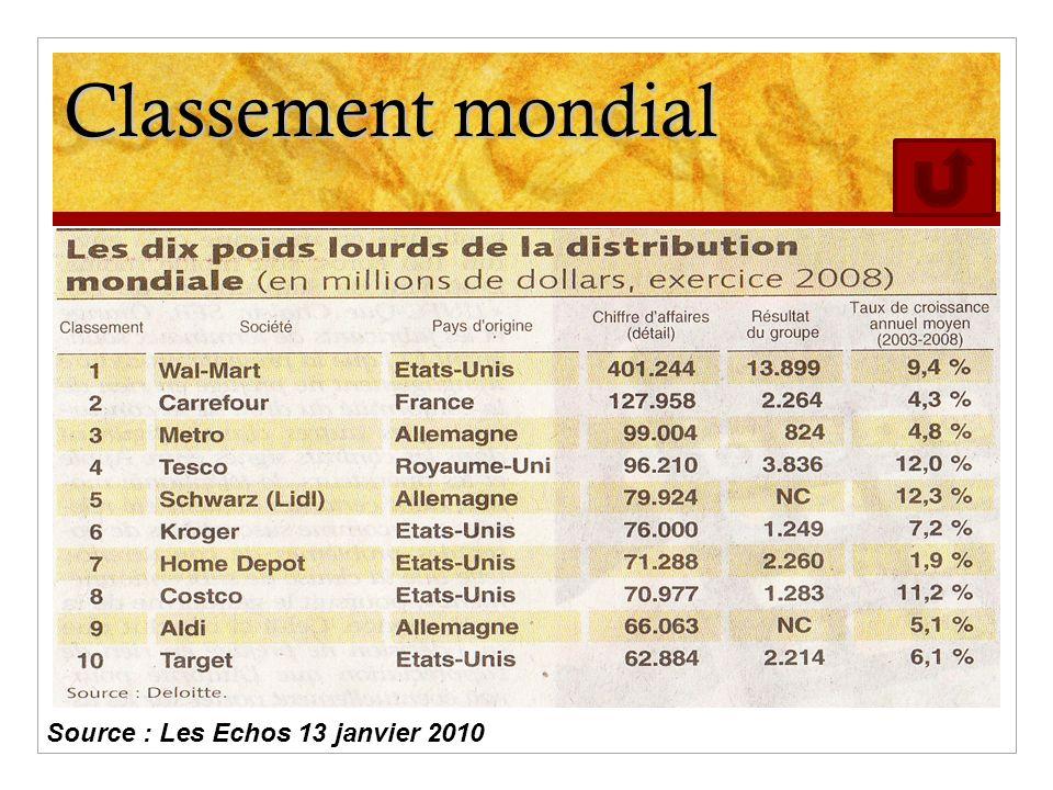 Classement mondial Source : Les Echos 13 janvier 2010