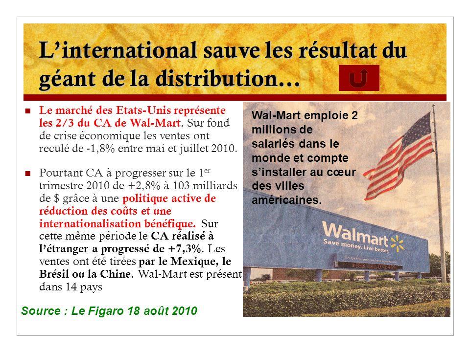L'international sauve les résultat du géant de la distribution…
