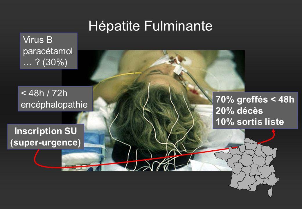 Hépatite Fulminante Virus B paracétamol … (30%) < 48h / 72h