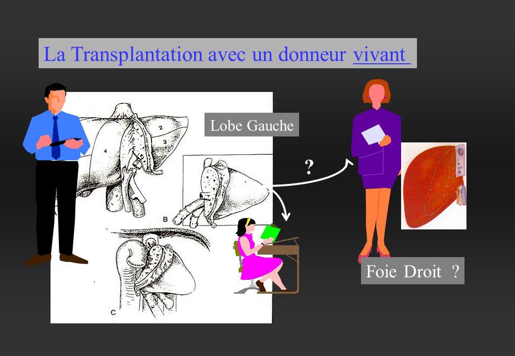 La Transplantation avec un donneur vivant