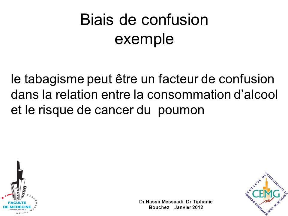 Biais de confusion exemple