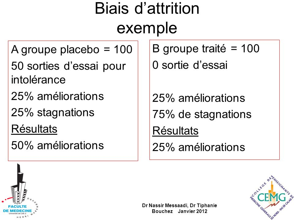 Biais d'attrition exemple