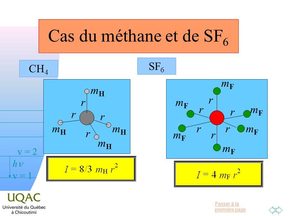 Cas du méthane et de SF6 SF6 CH4 mF r mH r