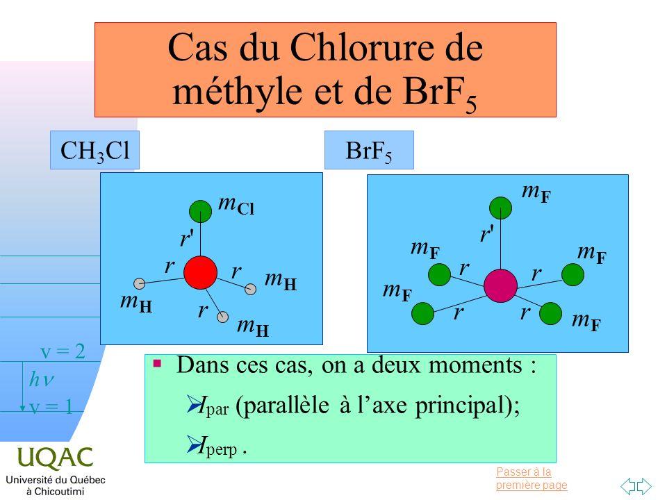 Cas du Chlorure de méthyle et de BrF5