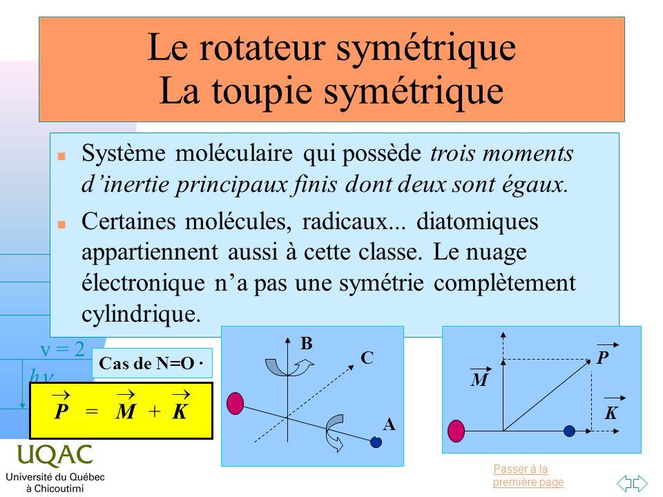 Le rotateur symétrique La toupie symétrique