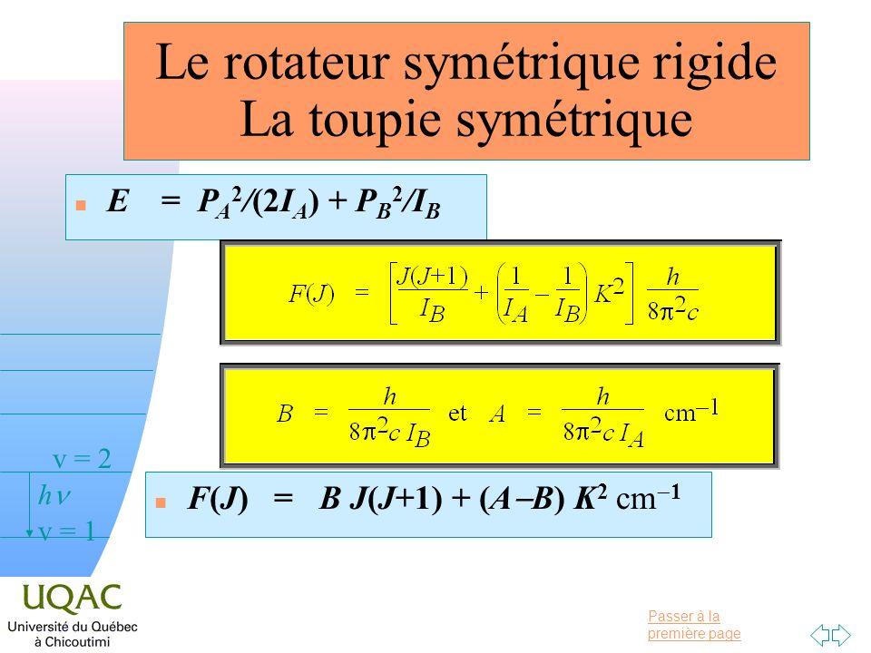 Le rotateur symétrique rigide La toupie symétrique
