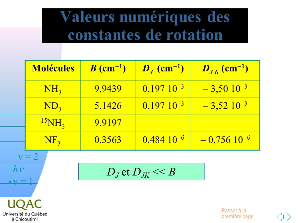 Valeurs numériques des constantes de rotation