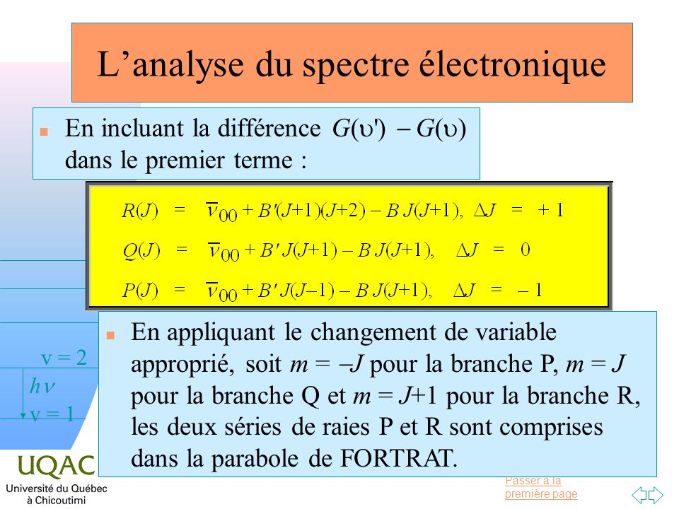 L'analyse du spectre électronique