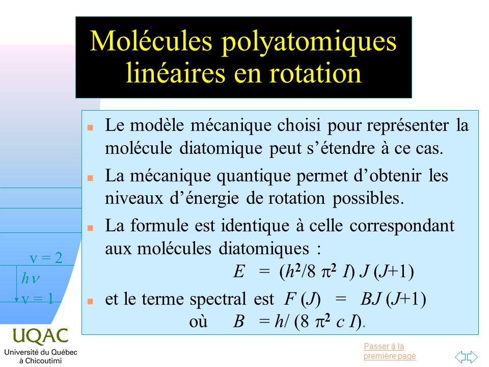Molécules polyatomiques linéaires en rotation