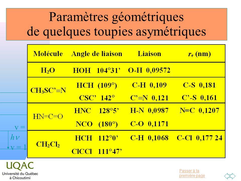 Paramètres géométriques de quelques toupies asymétriques