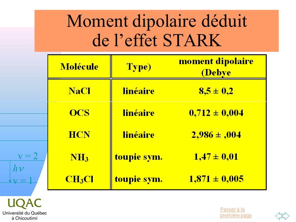 Moment dipolaire déduit de l'effet STARK
