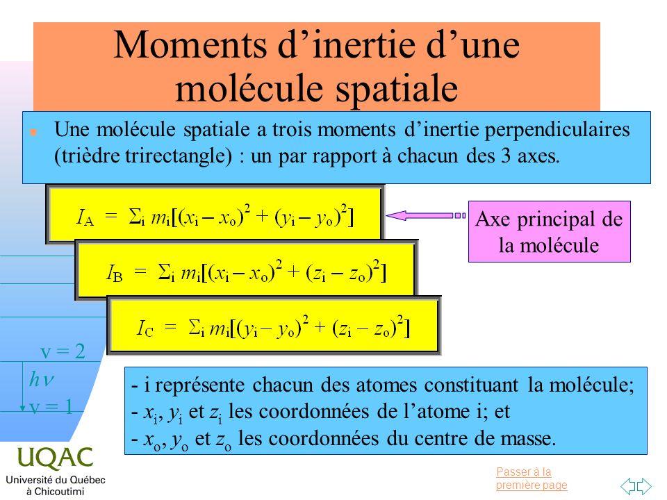 Moments d'inertie d'une molécule spatiale