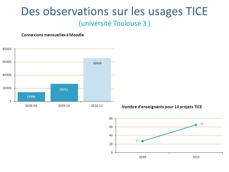 Des observations sur les usages TICE (université Toulouse 3 )