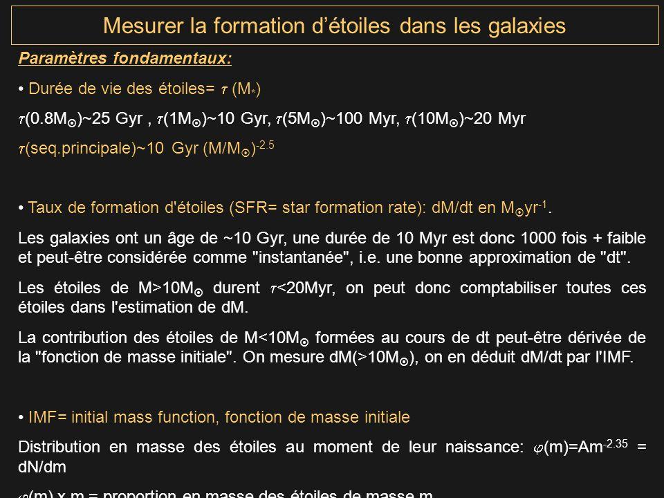 Mesurer la formation d'étoiles dans les galaxies