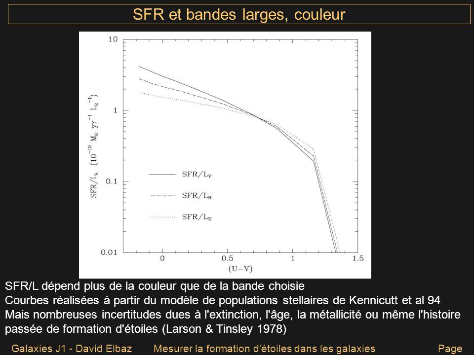 SFR et bandes larges, couleur