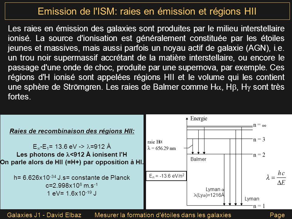 Emission de l ISM: raies en émission et régions HII