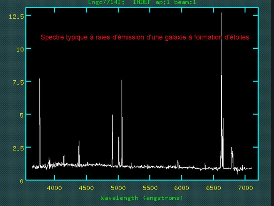 Spectre typique à raies d émission d une galaxie à formation d étoiles