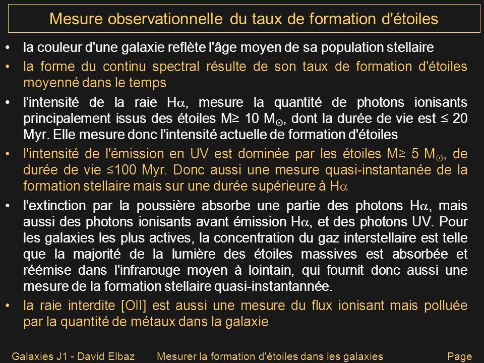 Mesure observationnelle du taux de formation d étoiles