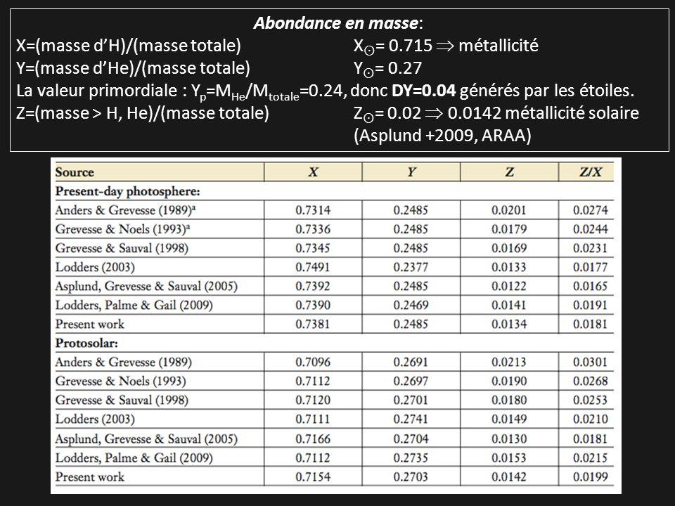 Abondance en masse: X=(masse d'H)/(masse totale) X= 0.715  métallicité. Y=(masse d'He)/(masse totale) Y= 0.27.