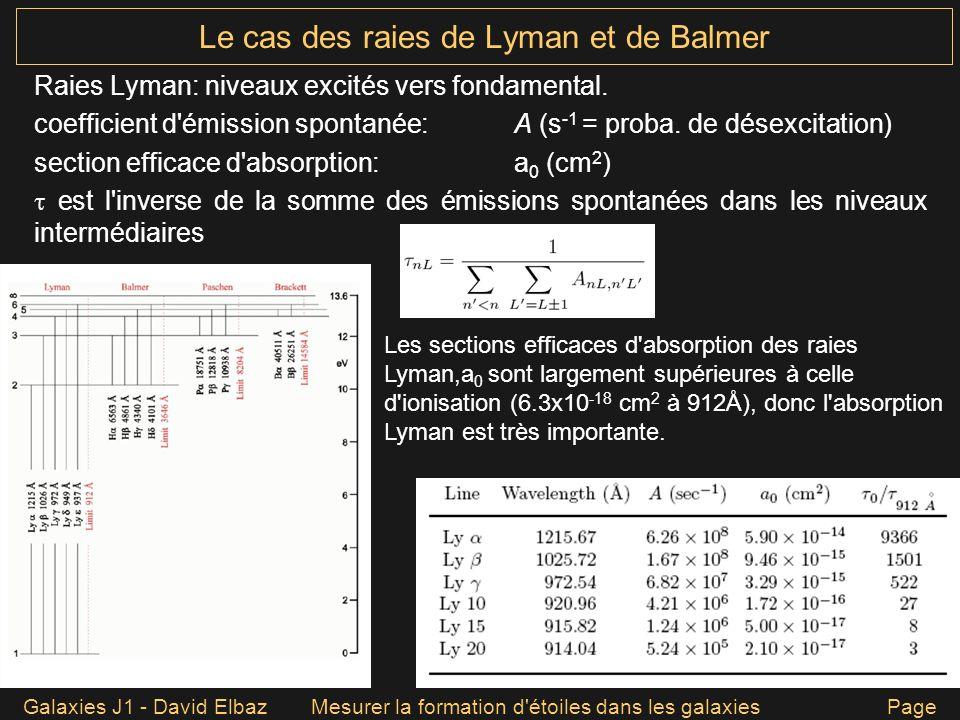 Le cas des raies de Lyman et de Balmer