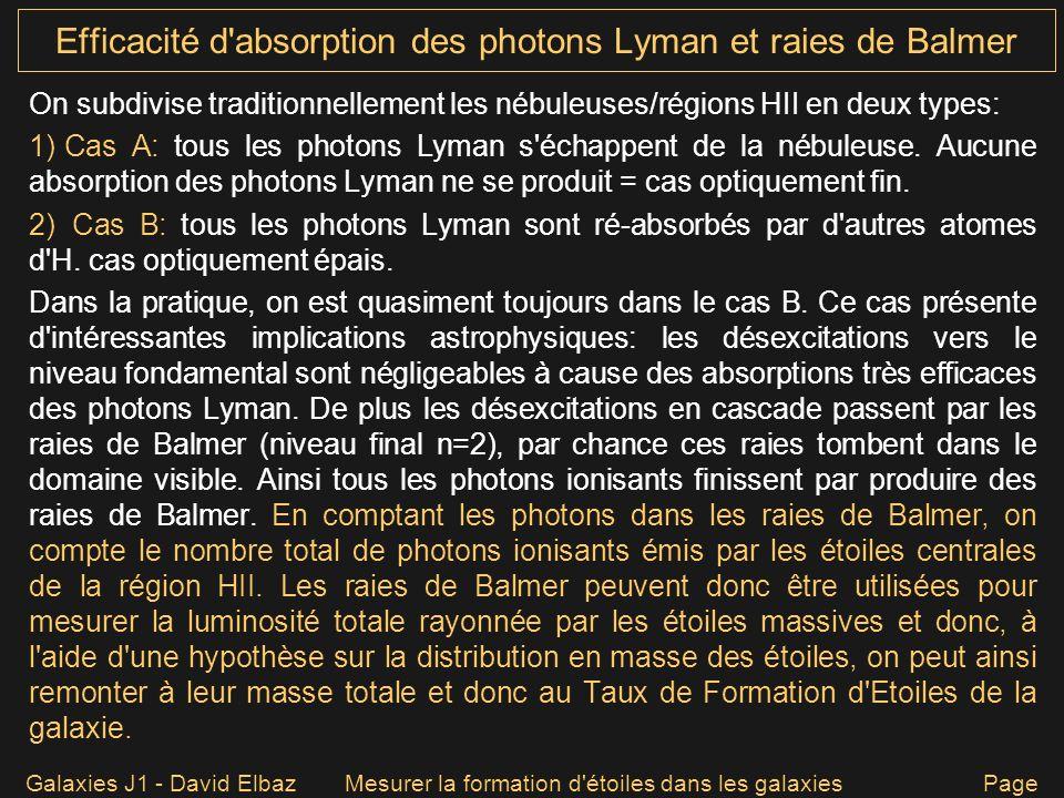 Efficacité d absorption des photons Lyman et raies de Balmer