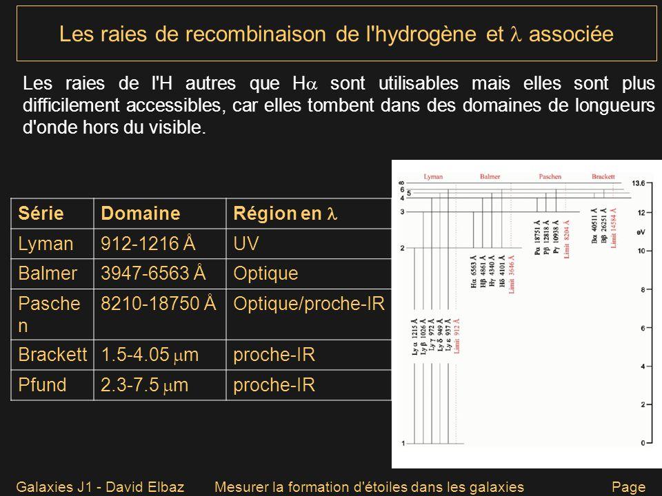 Les raies de recombinaison de l hydrogène et  associée