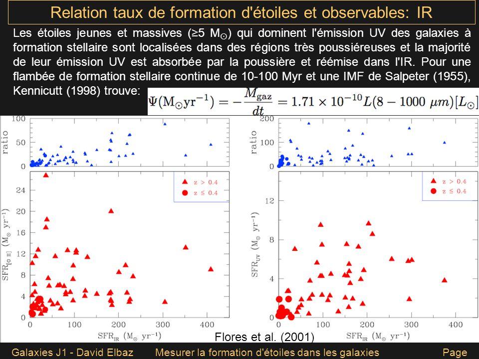 Relation taux de formation d étoiles et observables: IR