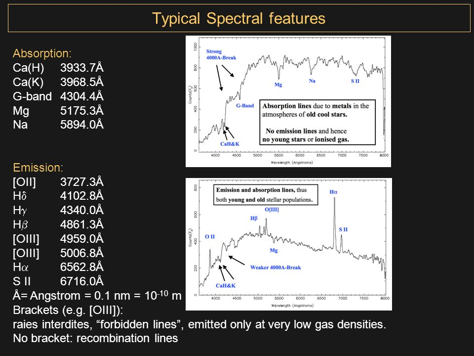 Typical Spectral features