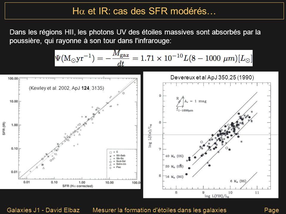 H et IR: cas des SFR modérés…
