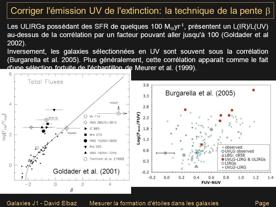 Corriger l émission UV de l extinction: la technique de la pente 